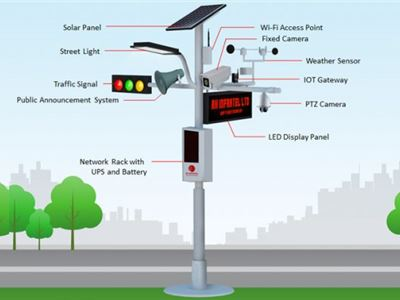 Global Smart Pole Market Projected to reach USD 25.13 billion at a CAGR of 20.03% 2018 to 2025