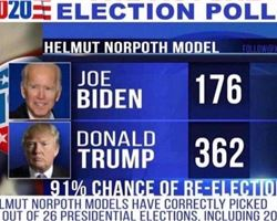 The Primary Model forecasts presidential elections with great accuracy. Author of The Primary Model, Helmut Norpoth.